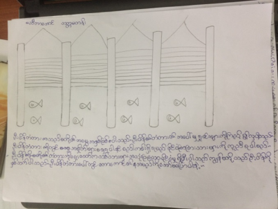 A drawing by a child about U Paing Bridge (she mentioned dos and don'ts on the bridge).